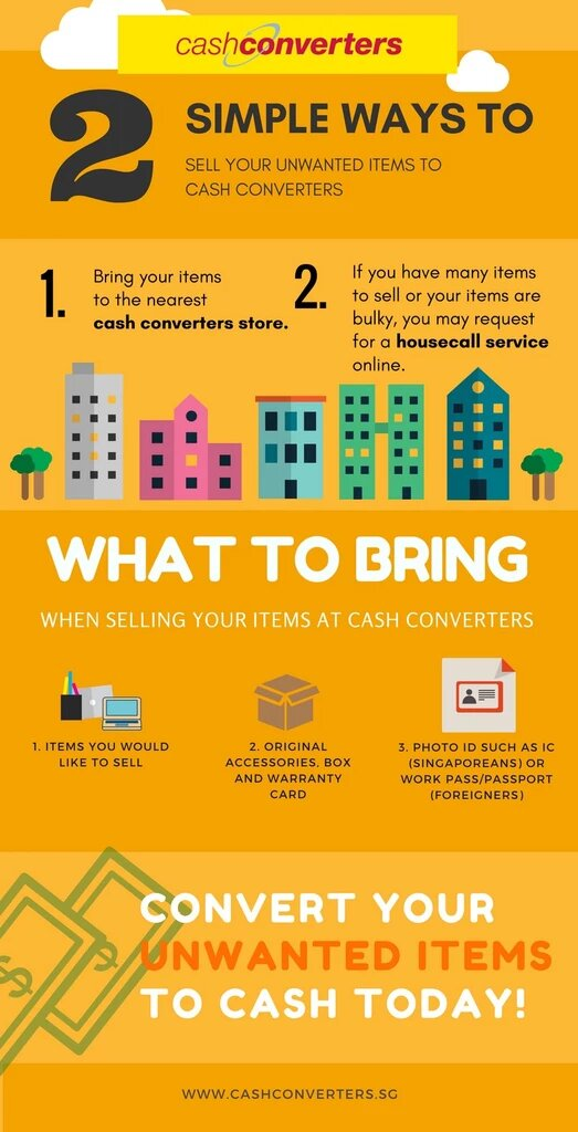 Infographics on how to sell unwanted items to cash converters